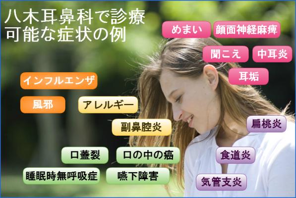 Mindmap(1)