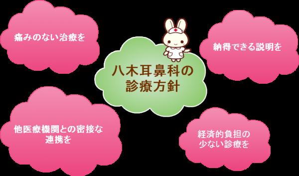 Mindmap(3)